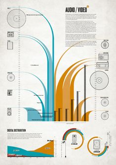 """Digital Nostalgia Well designed infographics by Paul Butt. """"A set of information graphics which examine the technological changes in our lifetimes and the Information Visualization, Data Visualization, Information Design, Information Graphics, Design Thinking, Sankey Diagram, Nostalgia, Web Design, Blog Design"""