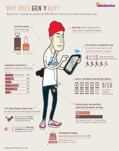 GetSatisfaction: Why does Gen Y buy?  [Infografik]