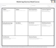 Mobile Application Business Model | App Business Model Canvas | The App Entrepreneur