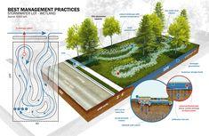 Pontilly Stormwater HMGP | Dana Brown & Associates, Inc.