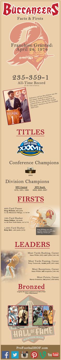 Facts and Firsts: Buccaneers