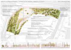 Projekt parku miejskiego – Jordanek w Toruniu