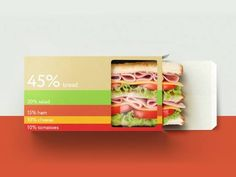 SimpleFood via Packaging of the World - Creative Package Design Gallery http://ift.tt/2Be5cLx