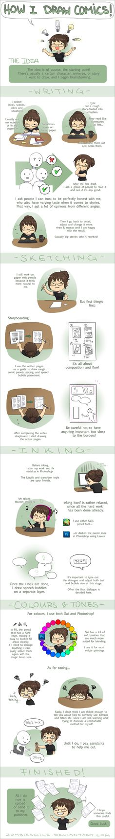 """How I Draw #Comics"" by Zombiesmile.deviantart.com on #deviantART. #Tutorials"