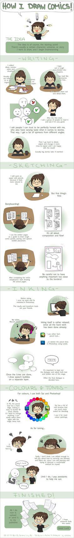 """How I Draw #Comics"" by Zombiesmile.deviantart.com on #deviantART. #Tutorials"