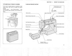 How to thread the Elna Carina Electronic SU sewing machine