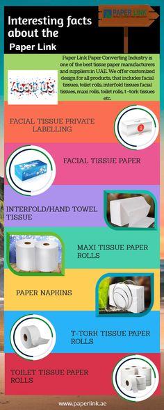 Manufacturing Facial tissue