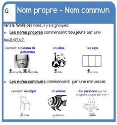 Leçons de français CP - Saperlipopette