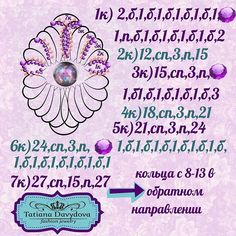 Tatting Earrings, Tatting Jewelry, Tatting Lace, Tatting Patterns, Fashion Jewelry, Crochet, Sign, Jewels, Patterns