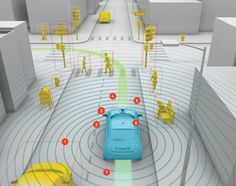 Let the Robot Drive: The Autonomous Car of the Future Is Here   By Tom Vanderbilt, January 20, 2012  
