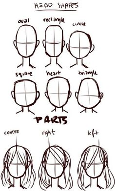How to Draw: head shapes