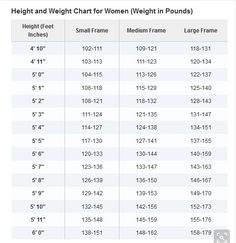 Are not height weight chart asian cheaply got