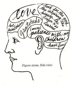 phrenology - Google Search