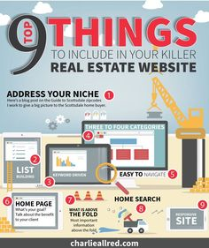 9 things to add to your real estate website to have leads, and business growth as a real estate agent.