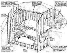 While waiting for the trap to be sprung, the survivalist is free to forage for other food, collect water or build shelter. Survival Shelter, Wilderness Survival, Camping Survival, Outdoor Survival, Survival Prepping, Emergency Preparedness, Survival Skills, Survival Gear, Homestead Survival