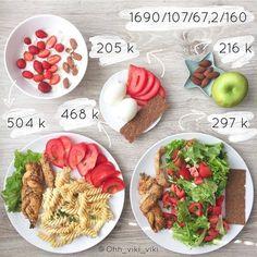 306 отметок «Нравится», 5 комментариев — ДИЕТА (@dieta_28) в Instagram: «Ставь лайк ✅ МЕНЮ на 1700 ккал🙌 Благодарю за сердечко❤️ _____ 🌱 ЗАВТРАК - Ленивая овсянка (60 гр…» Healthy Breakfast Recipes, Easy Healthy Recipes, Healthy Cooking, Healthy Snacks, Proper Nutrition, Health And Nutrition, Food Goals, Lunch Boxe, Health Eating