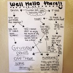 Funny work flow chart, breakroom flow chart