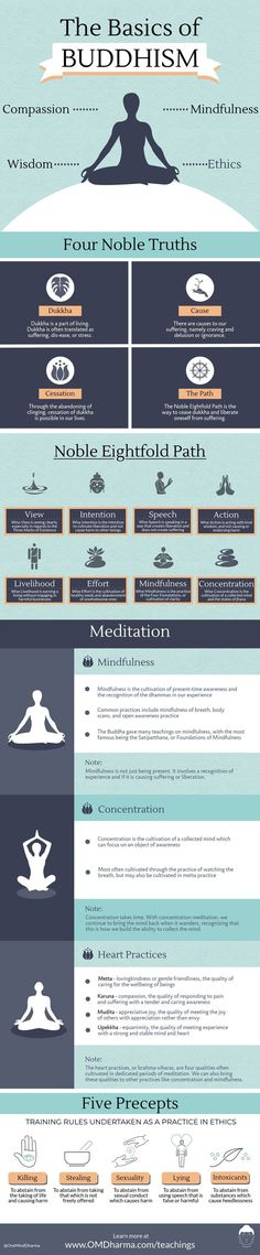 Basic buddhist teachings #ZenMeditation