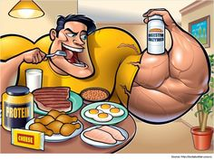 Muscle Building Diet Food