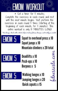 EMOM workout- only 15 minutes - The Fitnessista Emom Workout, Gym Workouts, At Home Workouts, Fitness Exercises, Boxing Workout, Workout Routines, Workout Ideas, Circuit Training, Total Body