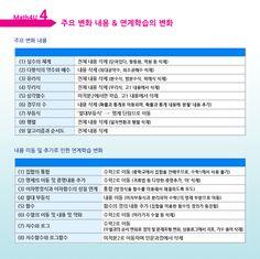 korea_math_4