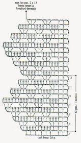 Discover thousands of images about Kira scheme crochet: Scheme crochet no. Crochet Edging Patterns, Crochet Lace Edging, Crochet Motifs, Crochet Borders, Crochet Diagram, Crochet Chart, Crochet Designs, Crochet Doilies, Stitch Patterns
