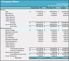 Income Statement Template Xls Unique How to Prepare An In E Statement 5 Free Templates Profit And Loss Statement, Income Statement, Financial Statement, Lesson Plan Templates, Letter Templates, Thank You Note Template, Product Catalog Template, Cleaning Schedule Templates, Excel Budget Template