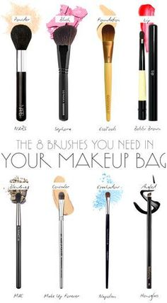 The 8 Brushes You Need in Your Makeup Bag and 10 tips on use and care of them.