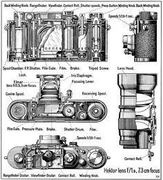 Anatomy-of-a-Leica (1939)