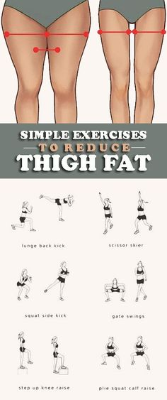 12 Simple Exercises to Reduce Thigh Fat