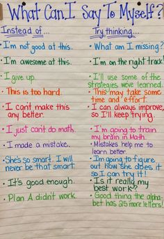 "File this under Growth MIndset tools! This is a wonderful anchor chart. Perhaps one of the few times I might include the ""what not to do"" when coaching, teaching or modeling! Self-coaching is a great tool to prepare the mind for the journey ahead. Book Study, Anchor Charts, Social Skills, Social Work, Classroom Management, Behavior Management, Elementary Schools, Elementary Teacher, Montessori Elementary"