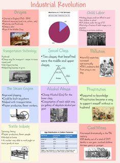How to write dbq essay industrial revolution