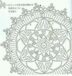Tutorial gráfico y explicativo de cómo hacer un mandala/atrapasueños de crochet.