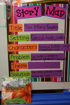 I love this Story Map anchor chart. Write student responses on sentence strips or on your whiteboard.