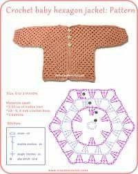 Patron campera o saquito tejida con 2 hexagonos a crochet o ganchillo con paso a paso o tutorial Crochet Saco, Cardigan Au Crochet, Crochet Jacket Pattern, Pull Crochet, Crochet Baby Jacket, Crochet Baby Clothes, Crochet Patterns, Poncho Shawl, Knit Lace