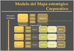 Balanced Scorecard: Mapa Estratégico