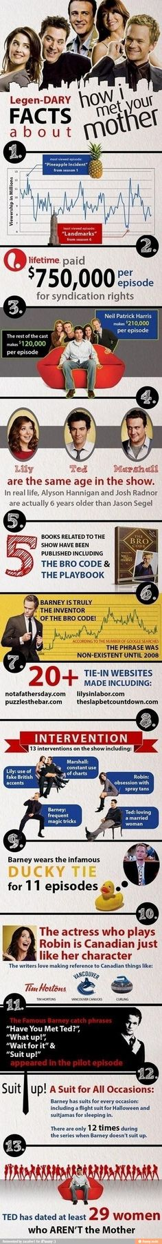 Himym facts