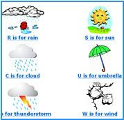 weather Alphabet activities, weather preschool and early childhood lesson plans