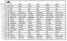 Solo Patrones Punto Cruz (pág. 295) | Aprender manualidades es facilisimo.com