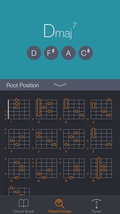 Discover new voicings of any given chord, including its inversions #Uberchord #guitar