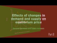 Effects of changes in demand and supply on equilibrium price  Part 8