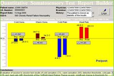 Peripheral Neuropathy, Nerve Pain, Metabolism, Clinic, Diabetes, Bar Chart, How To Apply, Bar Graphs, Diabetic Living