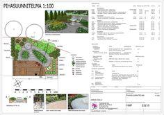 Pihasuunnitelma rivitalon pihalle - Landscape plan