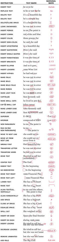 Proof Reader's Marks - Pin Now, Review Later. Via espressographics.com/