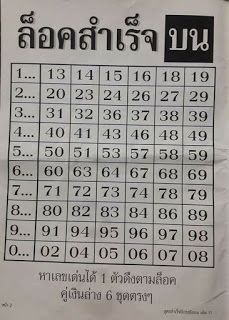 We Provide Thailand Lottery Results, Thai lotto Vip tips, Thai Lottery Magazine Paper, Tips and Down Number Tips free online. Magic Win Tip, Kalyan Tips, Lotto Games, Online Lottery, Lottery Tips, Lottery Results, Magic Squares, Publisher Clearing House, Winning Numbers