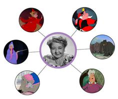Verna Felton   14 People You Didn't Know Voiced Multiple Disney Characters.... We always try to figure them out, there's a lot here I had no idea!! Check this out!!!