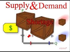 Supply and demand for visual learners