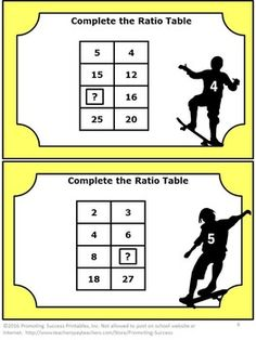 FREE Download Ratios Task Cards 6th 7th Grade Common Core Math Games: You will receive five task cards for students to practice completing ratio tables. You may use these activities in your math centers or stations as a review, test prep or as a quick formative assessment.  A student response form is provided along with an answer key.