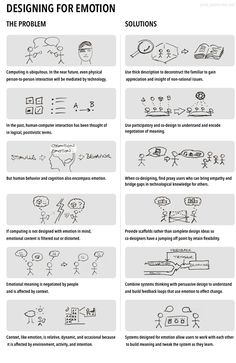 emotional design - Google Search. If you like UX, design, or design thinking, check out theuxblog.com