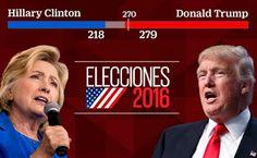 Blog de palma2mex : Gana Donald Trump elección en Estados Unidos